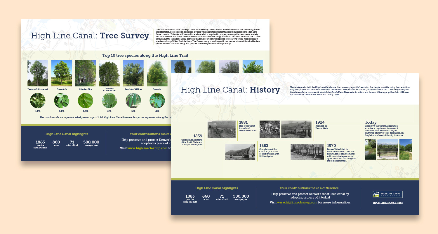 Two postcards showcasing the High Line Canal Tree Survey and the High Line Canal History